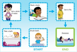webmd_illustration_of_childs_bedtime_action_chart